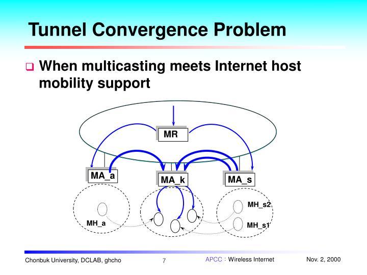 Tunnel Convergence Problem