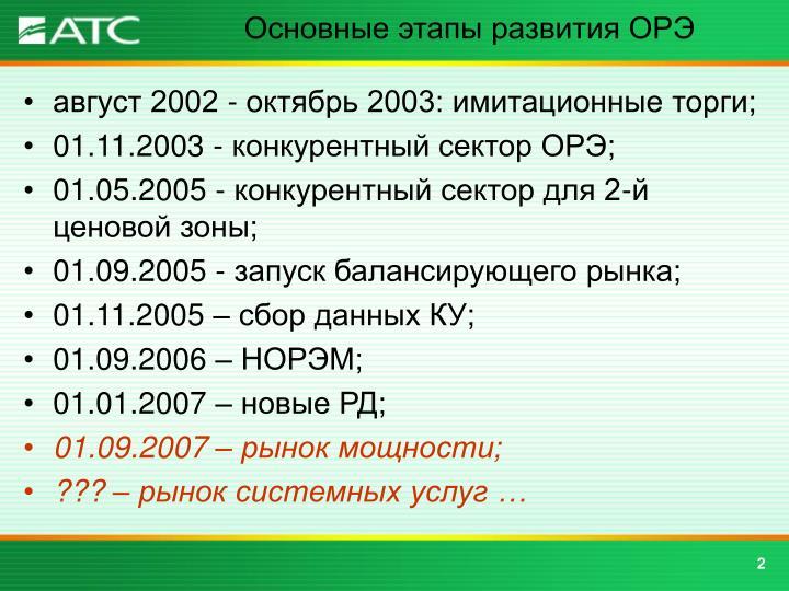 Основные этапы развития ОРЭ