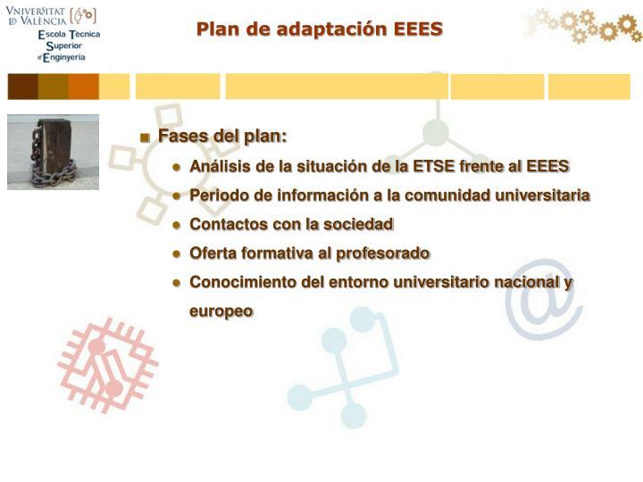 Plan de adaptación EEES