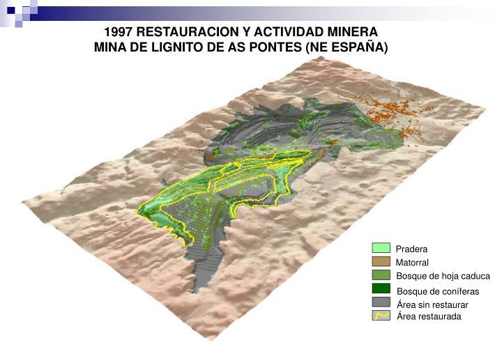 1997 RESTAURACION Y ACTIVIDAD MINERA