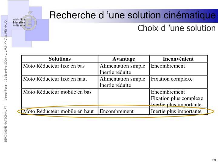 Recherche d'une solution cinématique