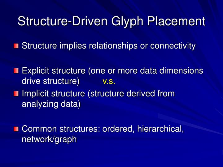Structure-Driven Glyph Placement