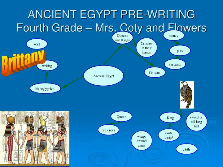ANCIENT EGYPT PRE-WRITING