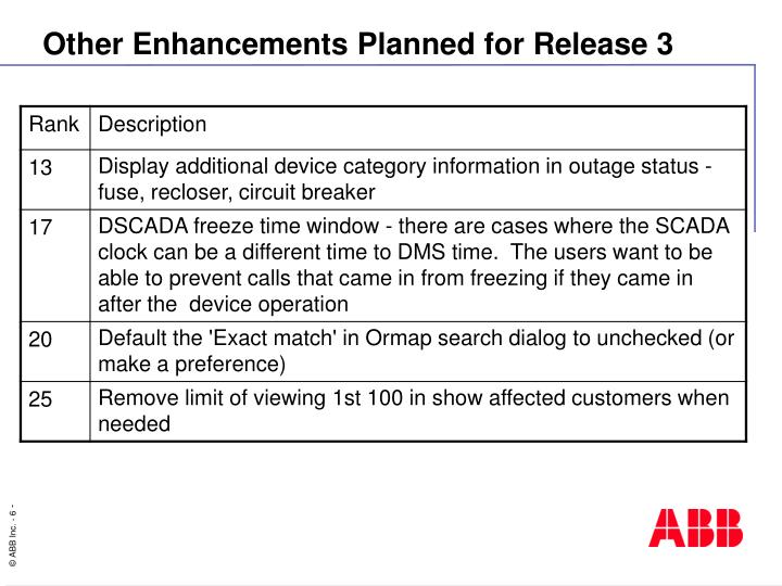 Other Enhancements Planned for Release 3