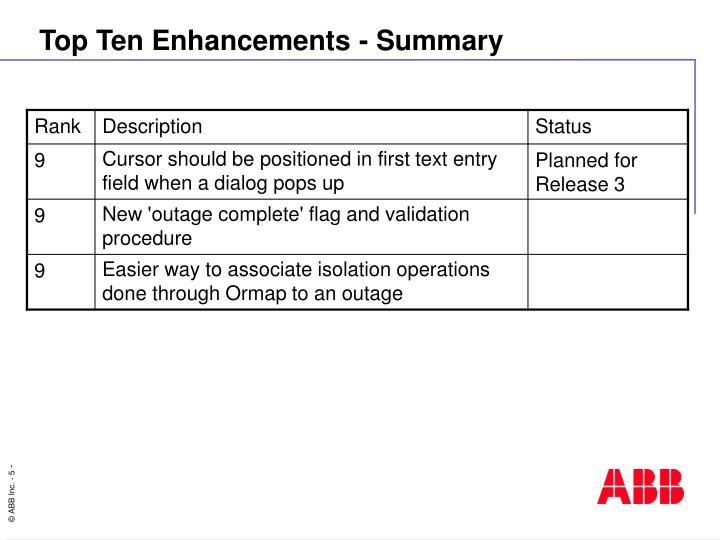 Top Ten Enhancements - Summary
