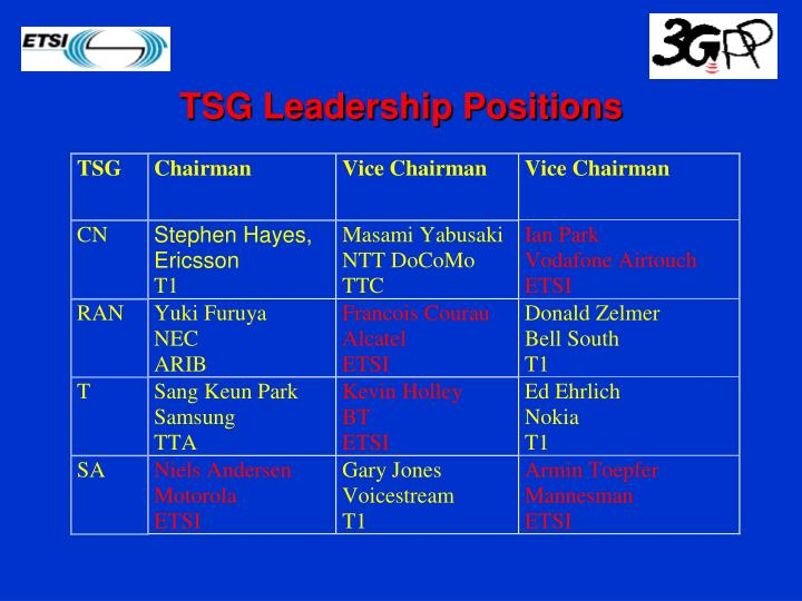TSG Leadership Positions