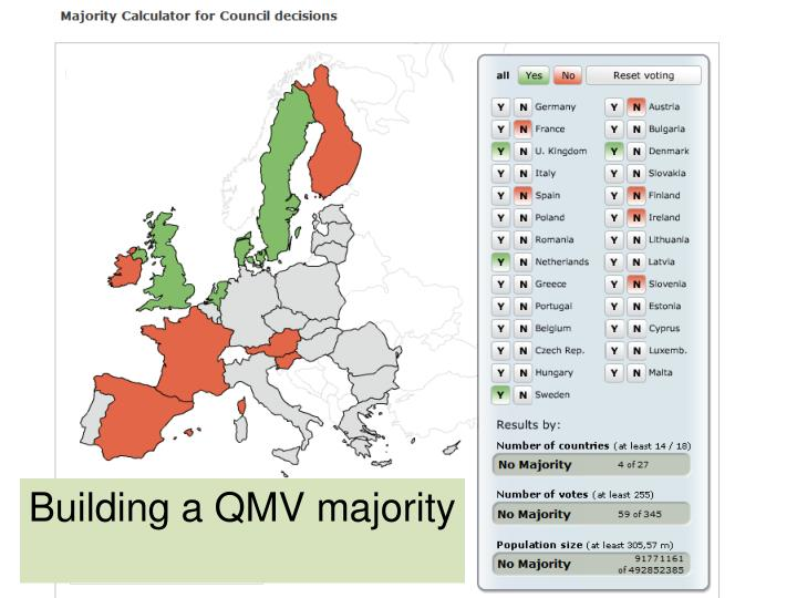 Building a QMV majority