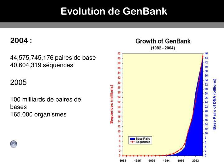 Evolution de GenBank