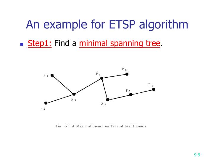 An example for ETSP algorithm