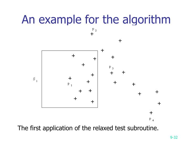 An example for the algorithm
