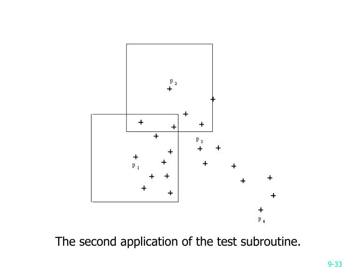 The second application of the test subroutine.