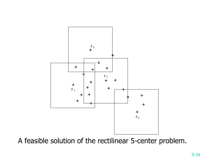 A feasible solution of the rectilinear 5-center problem.