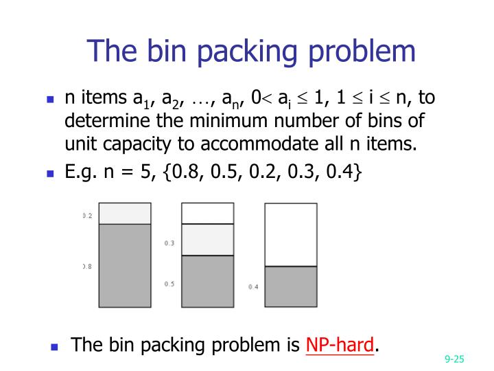 The bin packing problem