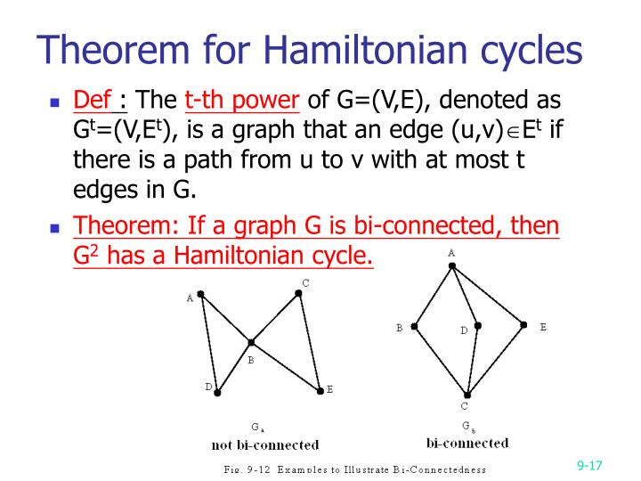 Theorem for Hamiltonian cycles