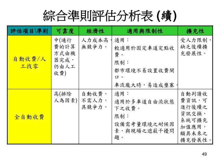 綜合準則評估分析表