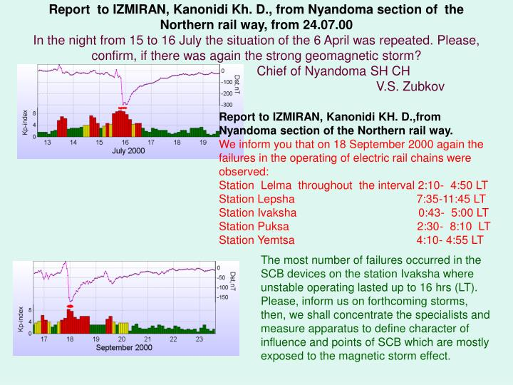 Report  to IZMIRAN, Kanonidi Kh. D., from Nyandoma section of  the Northern rail way, from 24.07.00