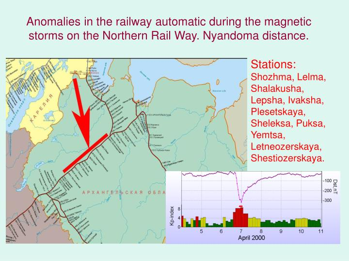 Anomalies in the railway automatic during the magnetic storms on the Northern Rail Way. Nyandoma distance.
