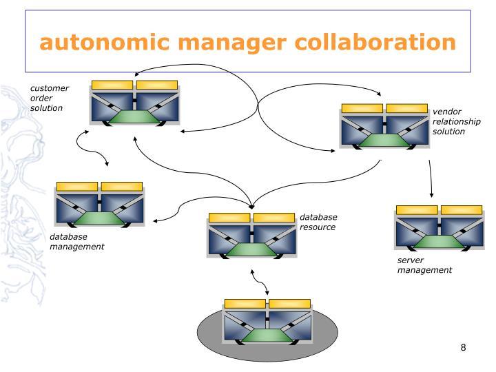 autonomic manager collaboration