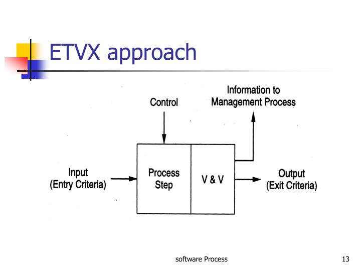 ETVX approach