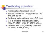 timeboxing execution1