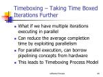 timeboxing taking time boxed iterations further