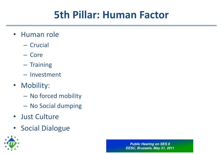 5th Pillar: Human Factor