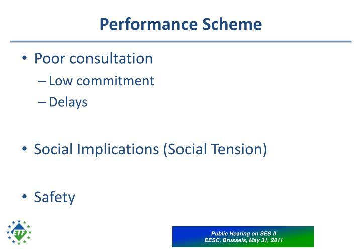 Performance Scheme
