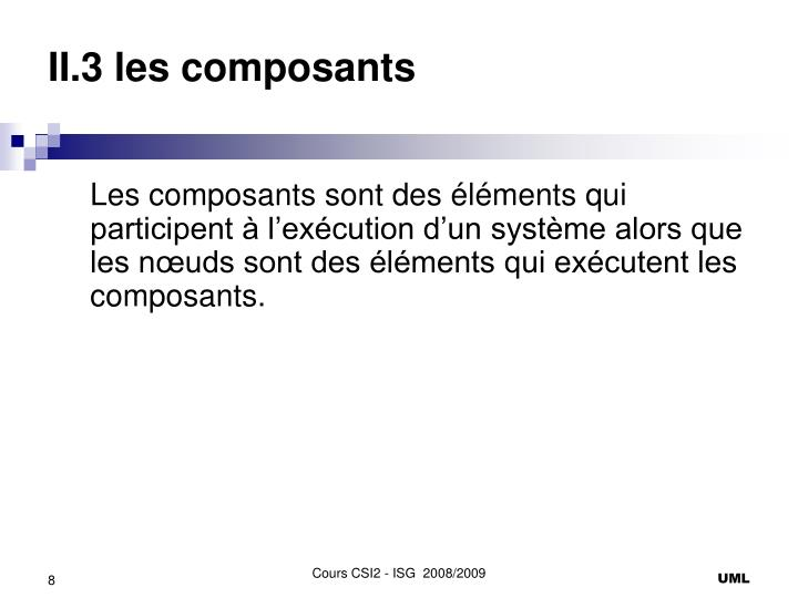 II.3 les composants