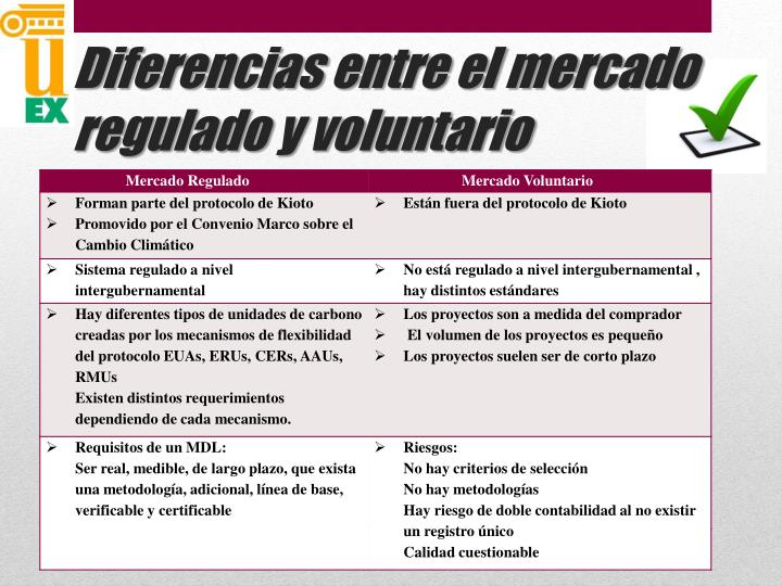Diferencias entre el mercado regulado y voluntario