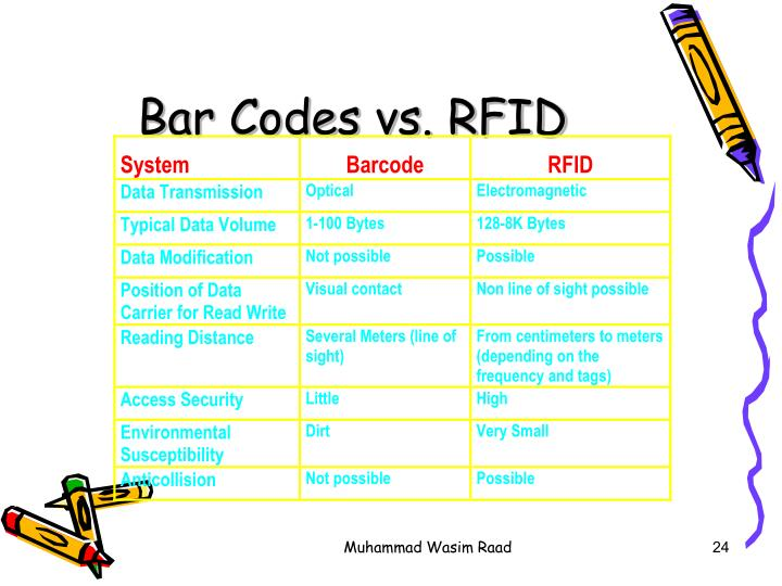 Bar Codes vs. RFID