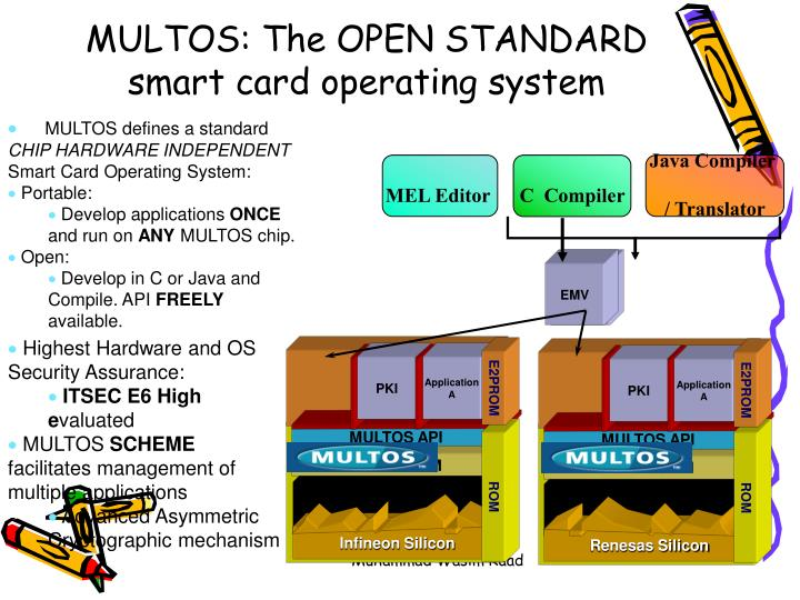 MULTOS: The OPEN STANDARD smart card operating system
