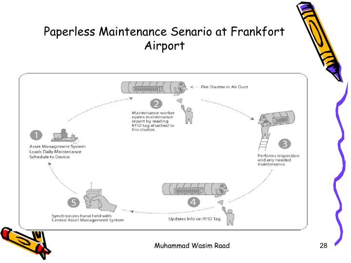 Paperless Maintenance Senario at Frankfort Airport