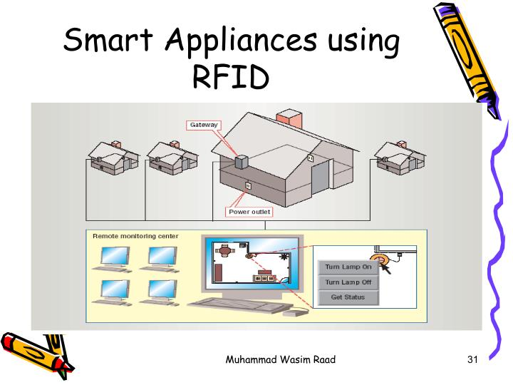 Smart Appliances using RFID