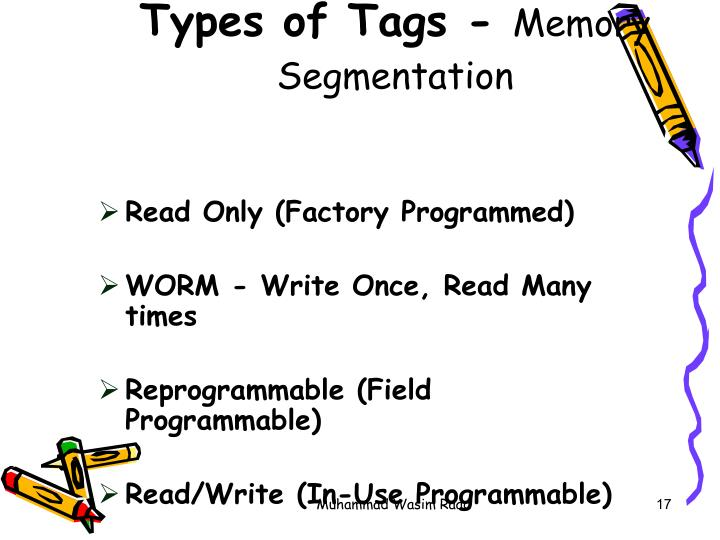 Types of Tags -