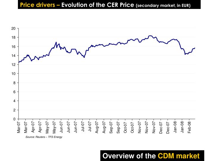 Price drivers –