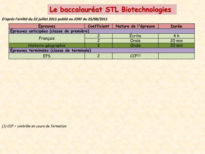 Le baccalauréat STL Biotechnologies
