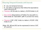 detecting temporal formulae with intervals
