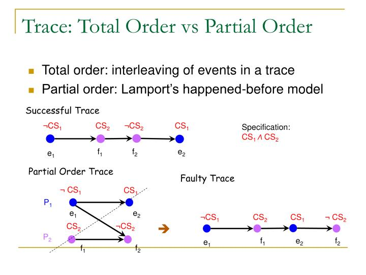 Trace: Total Order vs Partial Order
