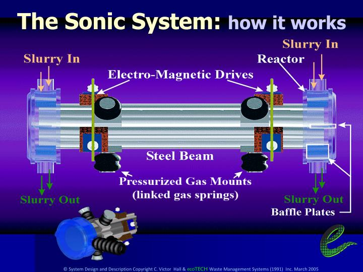 The Sonic System: