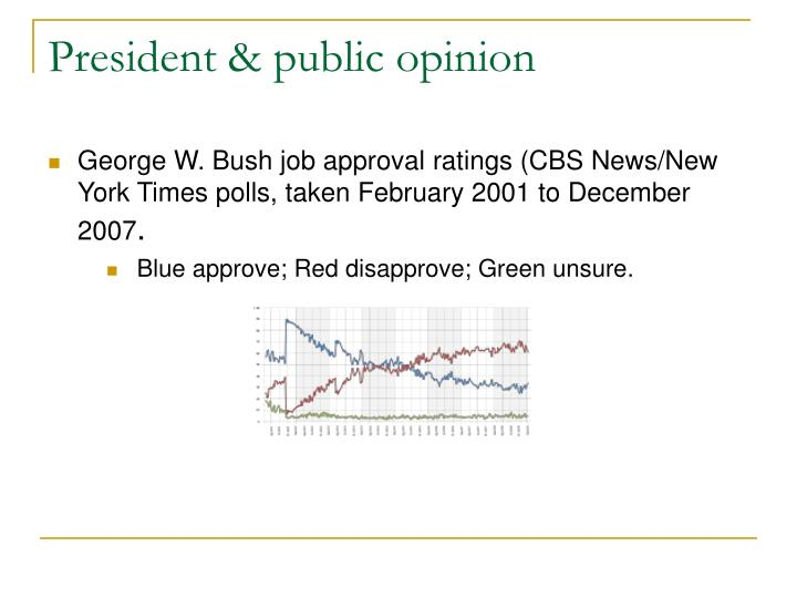 President & public opinion