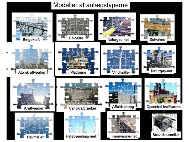 Modeller af anlægstyperne