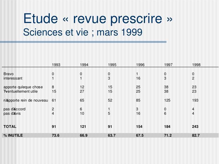 Etude «revue prescrire»