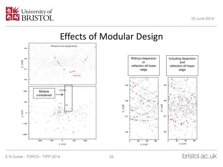 Effects of Modular Design
