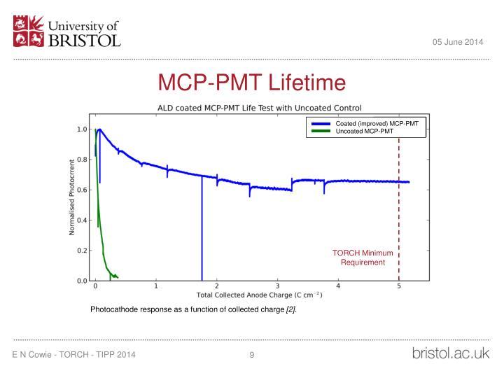 MCP-PMT Lifetime
