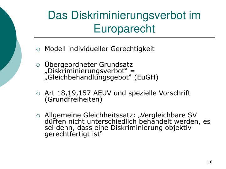 Das Diskriminierungsverbot im Europarecht