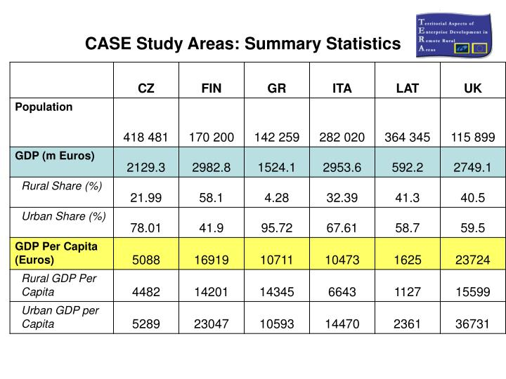 CASE Study Areas: Summary Statistics