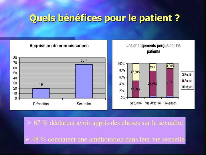 Quels bénéfices pour le patient ?