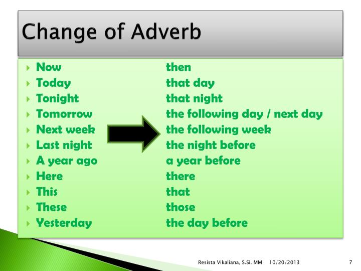 Change of Adverb