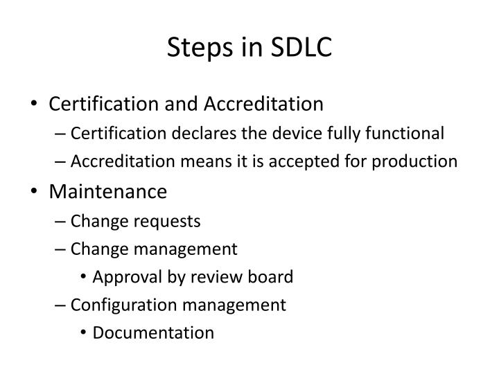 Steps in SDLC