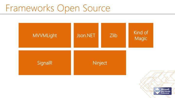 Frameworks Open